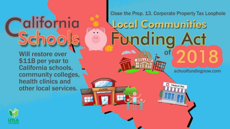 School Funding Now Map of california with cartoonish school, college and clinic. Pink piggy bank top middle between the words California School Local Communities Funding Act of 2018.