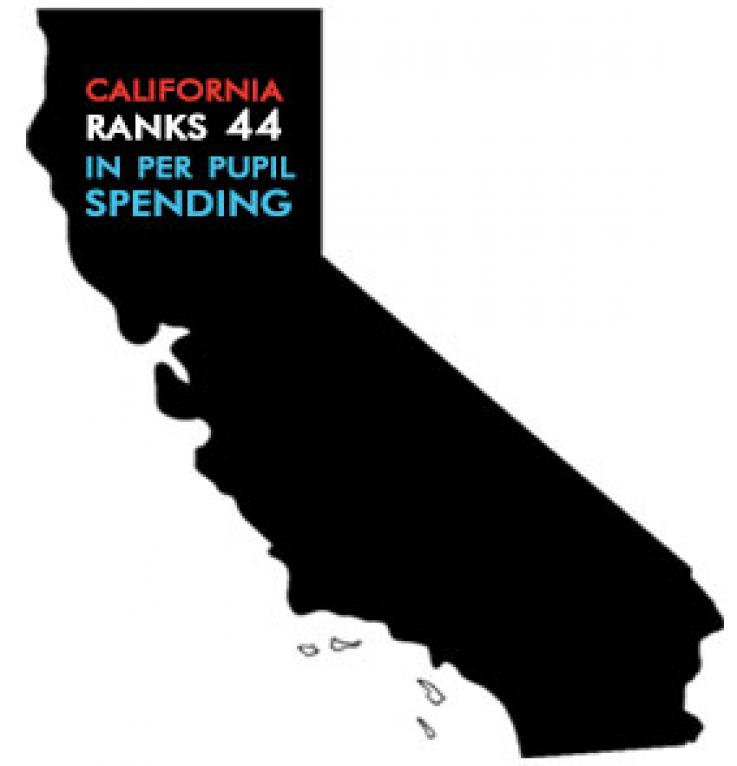 State of California clip art map with writing at the top that says California ranks 44 in per pupil spending.